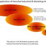 Calentadores industriales infrarrojos para almacenes y plantas industriales