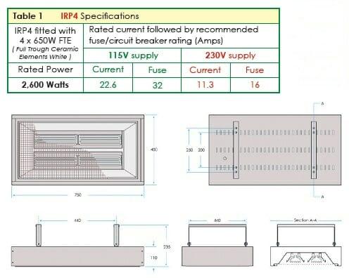 Radiador industrial advantage irp4 de herschel for Radiador dwg