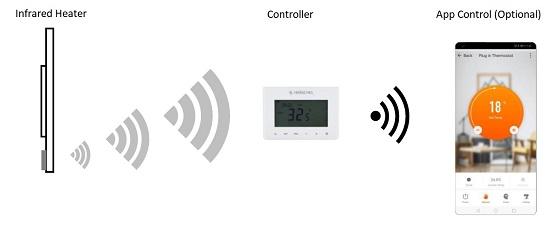 Heater - Controller schematic